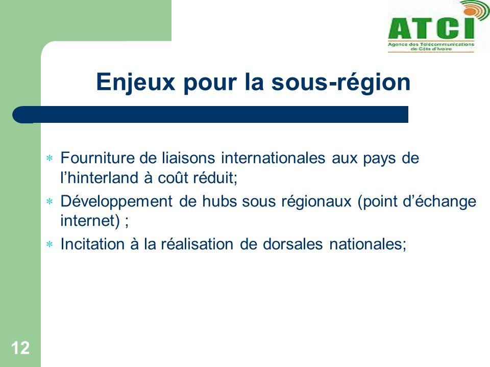 Enjeux pour la sous-région 12 Fourniture de liaisons internationales aux pays de lhinterland à coût réduit; Développement de hubs sous régionaux (point déchange internet) ; Incitation à la réalisation de dorsales nationales;