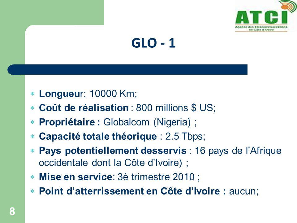 GLO - 1 8 Longueur: 10000 Km; Coût de réalisation : 800 millions $ US; Propriétaire : Globalcom (Nigeria) ; Capacité totale théorique : 2.5 Tbps; Pays potentiellement desservis : 16 pays de lAfrique occidentale dont la Côte dIvoire) ; Mise en service: 3è trimestre 2010 ; Point datterrissement en Côte dIvoire : aucun;