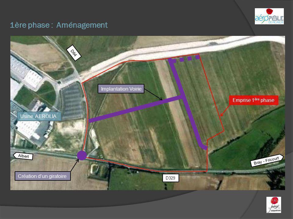 1ère phase : Aménagement Implantation Voirie Création dun giratoire Albert Bray - Fricourt D329 D64 Emprise 1 ère phase Usine AEROLIA