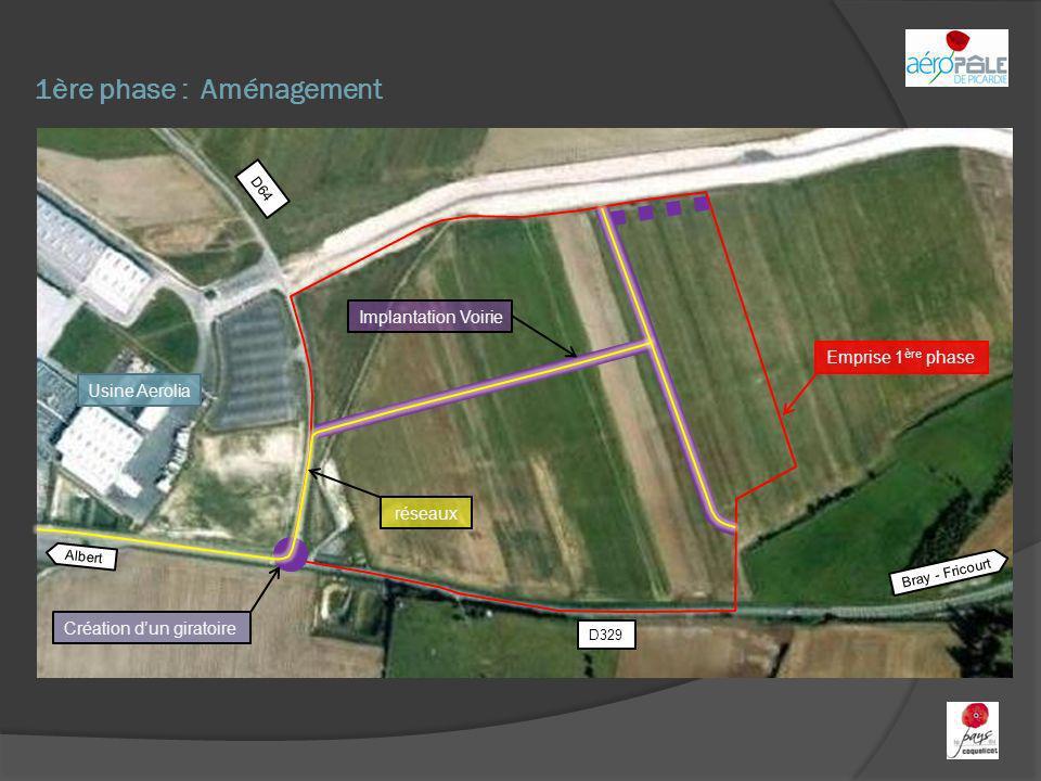 1ère phase : Aménagement Usine Aerolia Implantation Voirie Création dun giratoire Albert Bray - Fricourt D329 D64 Emprise 1 ère phase réseaux
