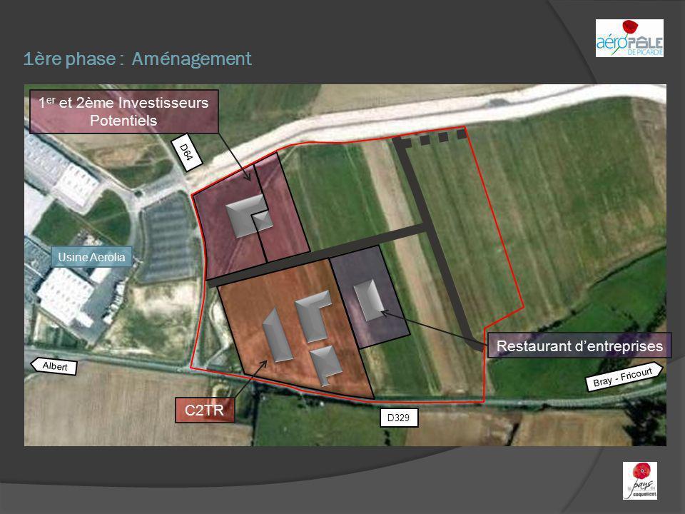 1ère phase : Aménagement Usine Aerolia Albert Bray - Fricourt D329 D64 C2TR 1 er et 2ème Investisseurs Potentiels Restaurant dentreprises