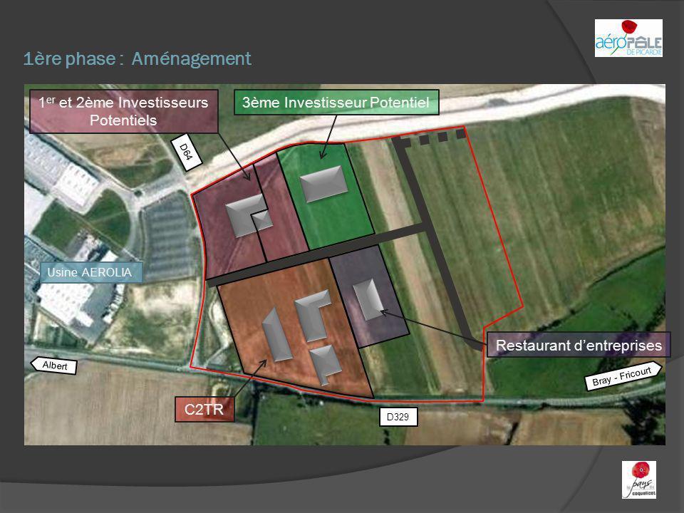 1ère phase : Aménagement Albert Bray - Fricourt D329 D64 C2TR 1 er et 2ème Investisseurs Potentiels 3ème Investisseur Potentiel Restaurant dentreprise