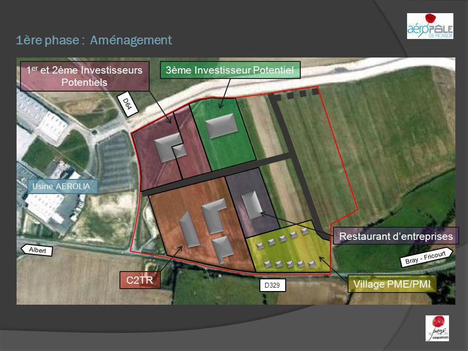 1ère phase : Aménagement Albert Bray - Fricourt D329 D64 C2TR Village PME/PMI Restaurant dentreprises 1 er et 2ème Investisseurs Potentiels 3ème Inves