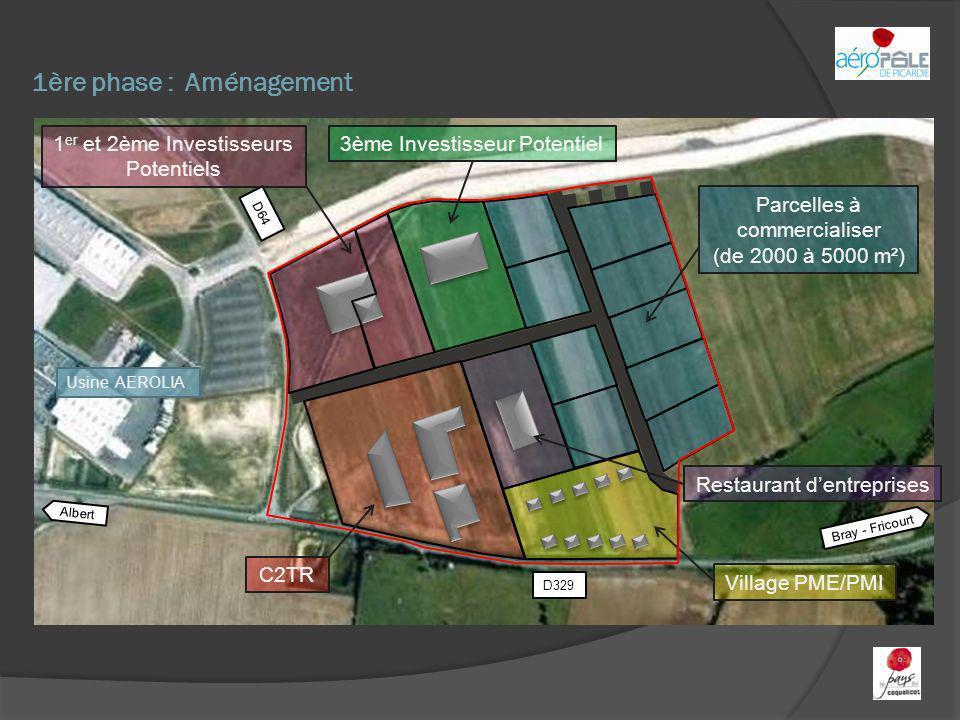 1ère phase : Aménagement Albert Bray - Fricourt D329 D64 C2TR Village PME/PMI Parcelles à commercialiser (de 2000 à 5000 m²) Restaurant dentreprises 1