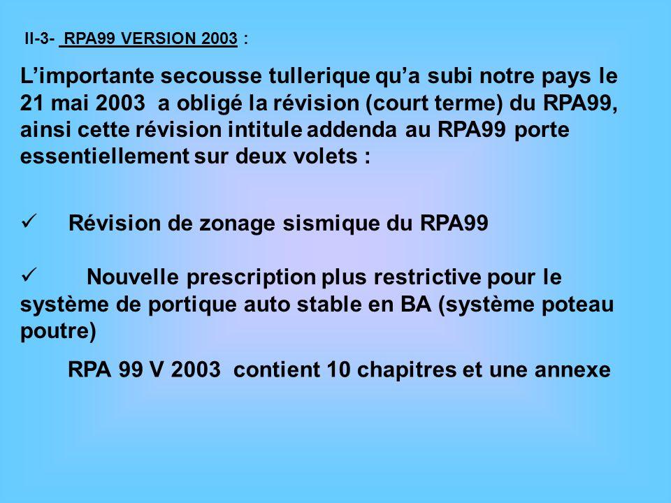 II-3- RPA99 VERSION 2003 : Limportante secousse tullerique qua subi notre pays le 21 mai 2003 a obligé la révision (court terme) du RPA99, ainsi cette