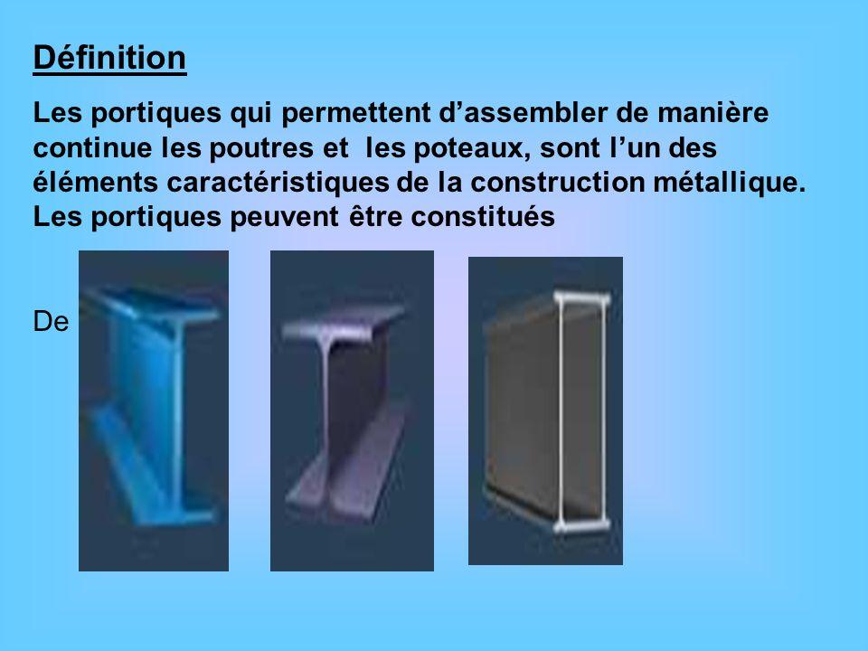 Définition Les portiques qui permettent dassembler de manière continue les poutres et les poteaux, sont lun des éléments caractéristiques de la constr