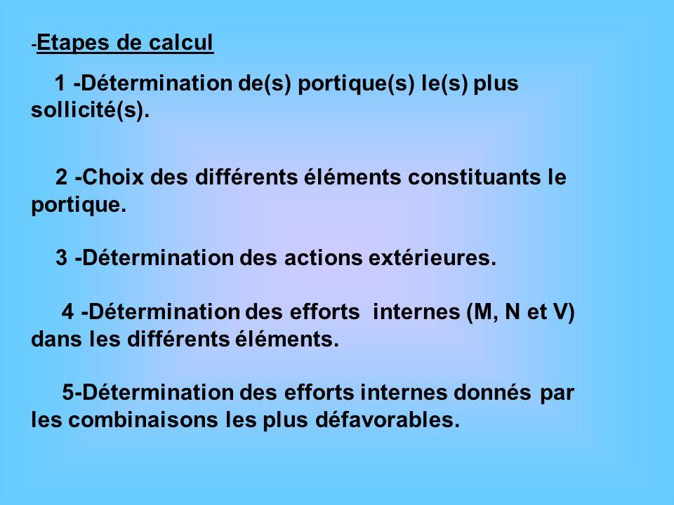 - Etapes de calcul 1 -Détermination de(s) portique(s) le(s) plus sollicité(s). 2 -Choix des différents éléments constituants le portique. 3 -Détermina