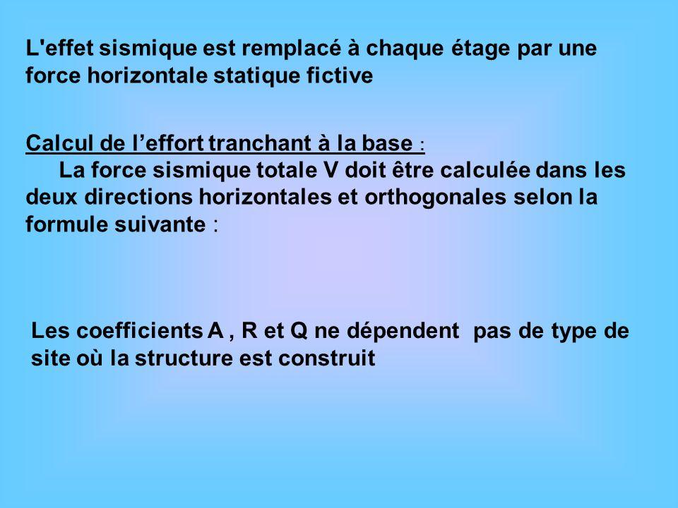 L'effet sismique est remplacé à chaque étage par une force horizontale statique fictive Calcul de leffort tranchant à la base : La force sismique tota