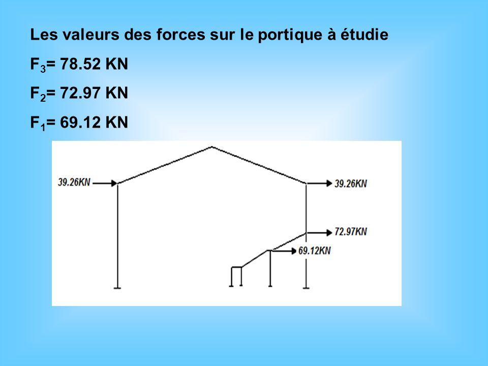 Les valeurs des forces sur le portique à étudie F 3 = 78.52 KN F 2 = 72.97 KN F 1 = 69.12 KN
