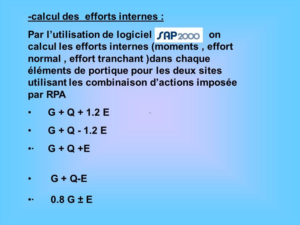 -calcul des efforts internes : Par lutilisation de logiciel on calcul les efforts internes (moments, effort normal, effort tranchant )dans chaque élém
