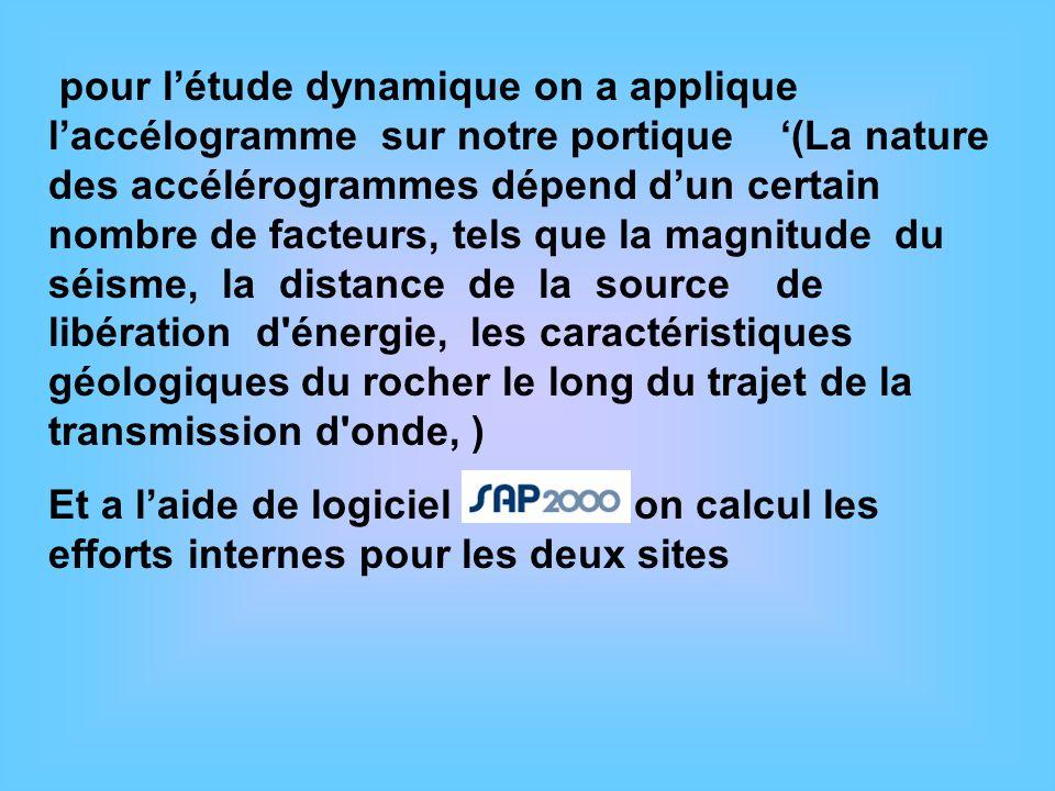 pour létude dynamique on a applique laccélogramme sur notre portique (La nature des accélérogrammes dépend dun certain nombre de facteurs, tels que la