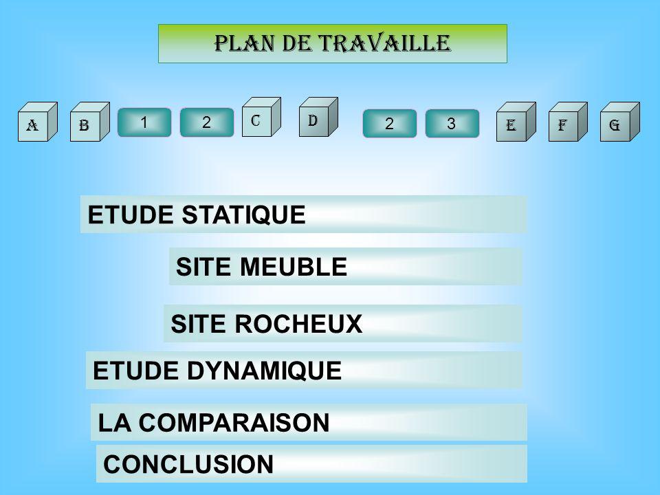 Plan de travaille BA C 23 F 21 D EG ETUDE STATIQUE SITE MEUBLE SITE ROCHEUX ETUDE DYNAMIQUE LA COMPARAISON CONCLUSION