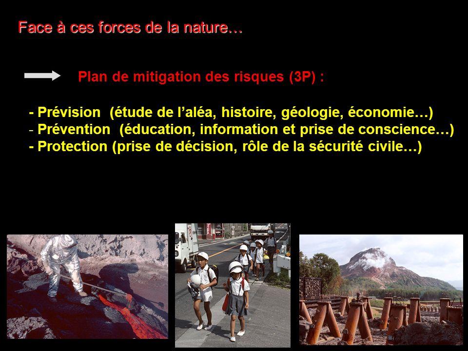 Katrina - Prévision (étude de laléa, histoire, géologie, économie…) - Prévention (éducation, information et prise de conscience…) - Protection (prise de décision, rôle de la sécurité civile…) Plan de mitigation des risques (3P) : Face à ces forces de la nature…