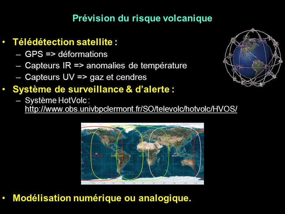 Télédétection satellite : –GPS => déformations –Capteurs IR => anomalies de température –Capteurs UV => gaz et cendres Système de surveillance & dalerte : –Système HotVolc : http://www.obs.univbpclermont.fr/SO/televolc/hotvolc/HVOS/ Modélisation numérique ou analogique.