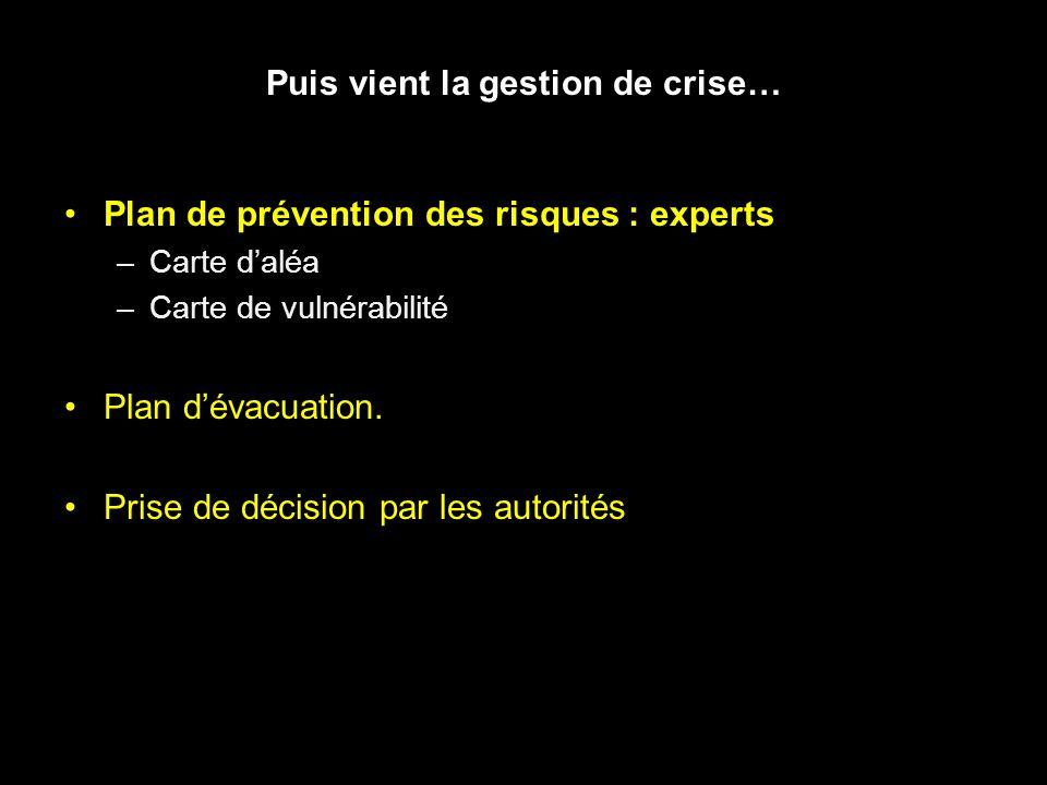 Puis vient la gestion de crise… Plan de prévention des risques : experts –Carte daléa –Carte de vulnérabilité Plan dévacuation.