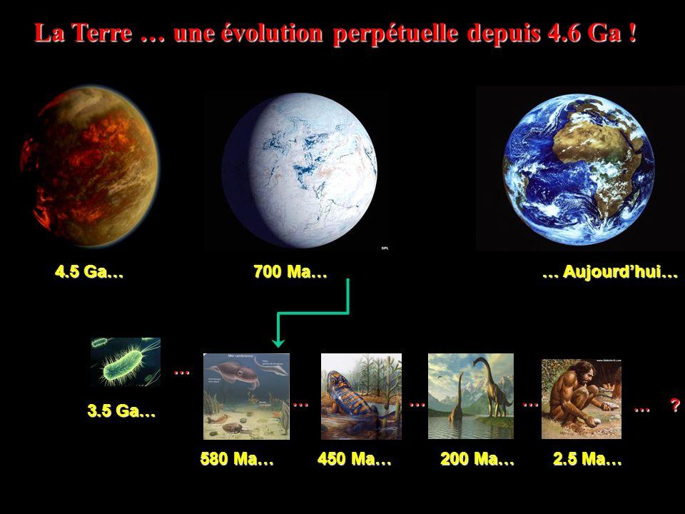 La Terre … une évolution perpétuelle depuis 4.6 Ga .