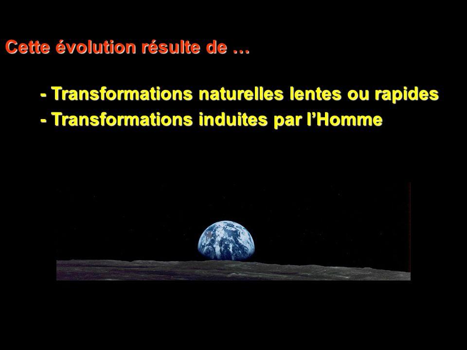 Cette évolution résulte de … - Transformations naturelles lentes ou rapides - Transformations induites par lHomme