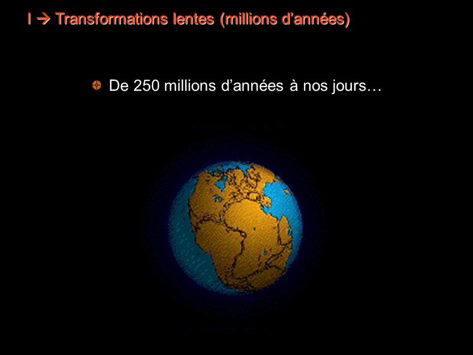 La tectonique des plaques De 250 millions dannées à nos jours… I Transformations lentes (millions dannées)