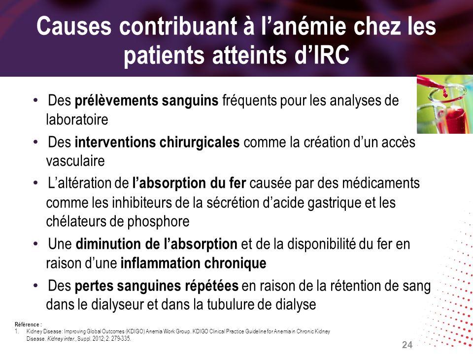Causes contribuant à lanémie chez les patients atteints dIRC Des prélèvements sanguins fréquents pour les analyses de laboratoire Des interventions ch