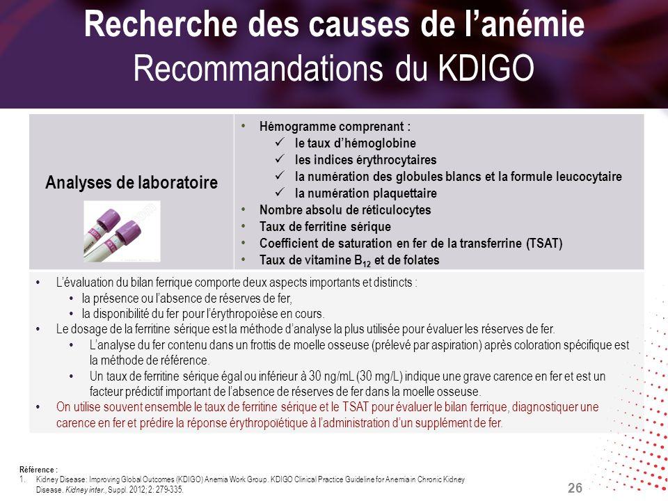 Recherche des causes de lanémie Recommandations du KDIGO Référence : 1.Kidney Disease: Improving Global Outcomes (KDIGO) Anemia Work Group. KDIGO Clin