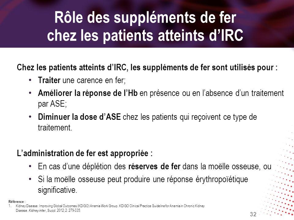 Rôle des suppléments de fer chez les patients atteints dIRC Chez les patients atteints dIRC, les suppléments de fer sont utilisés pour : Traiter une c