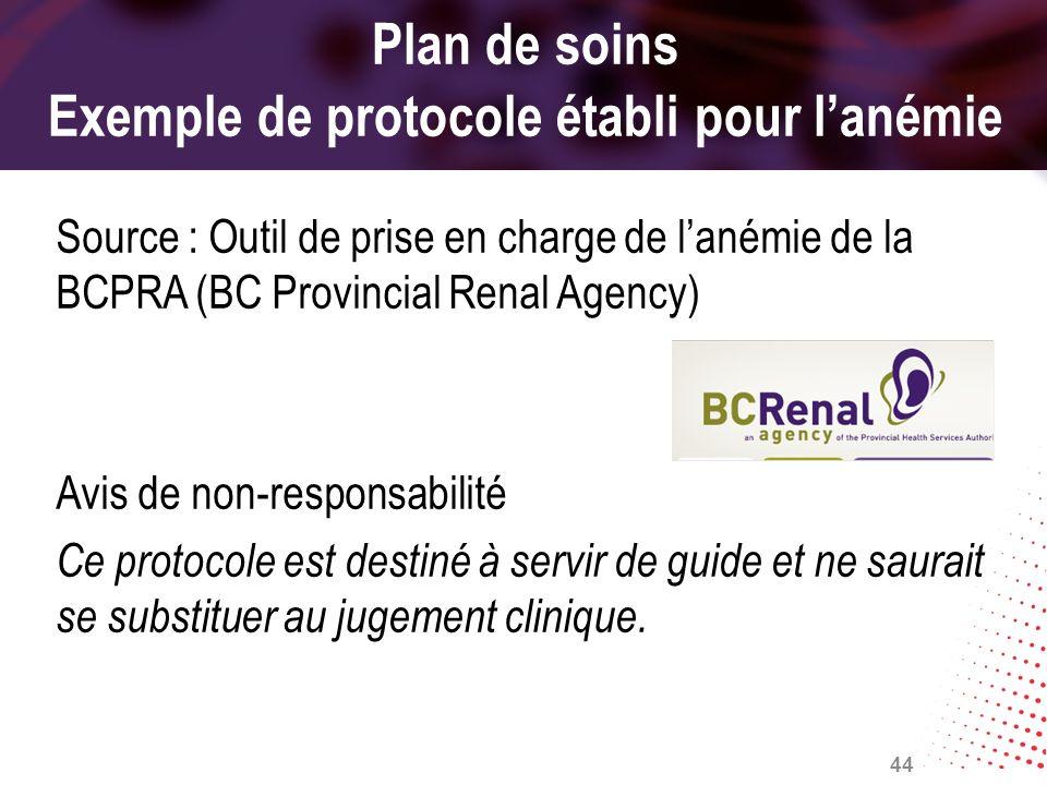 Plan de soins Exemple de protocole établi pour lanémie Source : Outil de prise en charge de lanémie de la BCPRA (BC Provincial Renal Agency) Avis de n