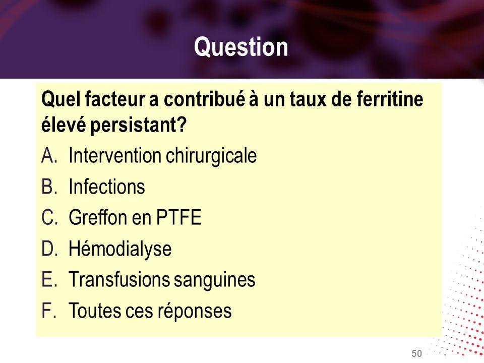 Question Quel facteur a contribué à un taux de ferritine élevé persistant? A.Intervention chirurgicale B.Infections C.Greffon en PTFE D.Hémodialyse E.