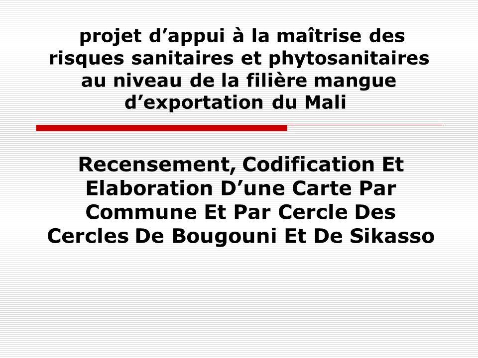 projet dappui à la maîtrise des risques sanitaires et phytosanitaires au niveau de la filière mangue dexportation du Mali Recensement, Codification Et
