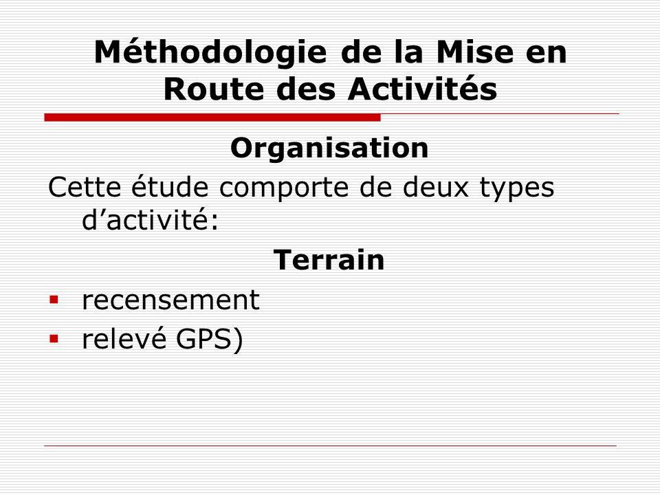 Méthodologie de la Mise en Route des Activités Organisation Cette étude comporte de deux types dactivité: Terrain recensement relevé GPS)