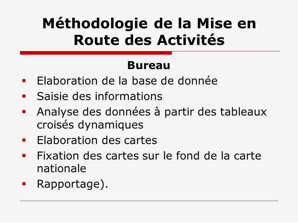 Méthodologie de la Mise en Route des Activités Bureau Elaboration de la base de donnée Saisie des informations Analyse des données à partir des tableaux croisés dynamiques Elaboration des cartes Fixation des cartes sur le fond de la carte nationale Rapportage).