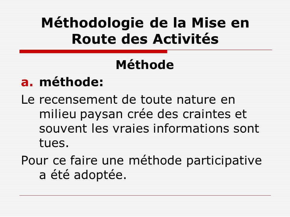 Méthodologie de la Mise en Route des Activités Méthode a.méthode: Le recensement de toute nature en milieu paysan crée des craintes et souvent les vraies informations sont tues.
