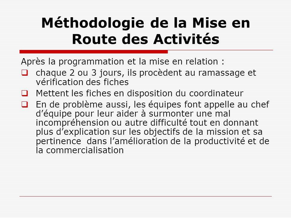 Méthodologie de la Mise en Route des Activités Après la programmation et la mise en relation : chaque 2 ou 3 jours, ils procèdent au ramassage et véri
