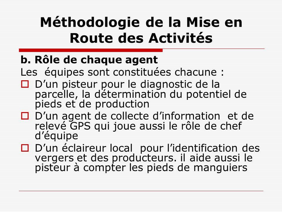 Méthodologie de la Mise en Route des Activités b. Rôle de chaque agent Les équipes sont constituées chacune : Dun pisteur pour le diagnostic de la par