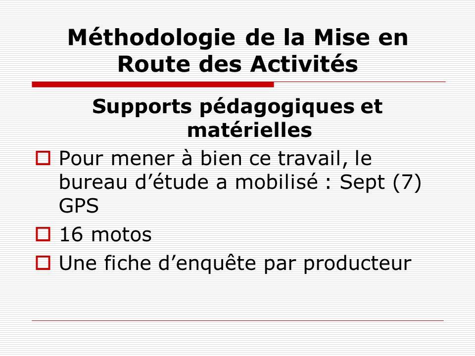 Méthodologie de la Mise en Route des Activités Supports pédagogiques et matérielles Pour mener à bien ce travail, le bureau détude a mobilisé : Sept (7) GPS 16 motos Une fiche denquête par producteur