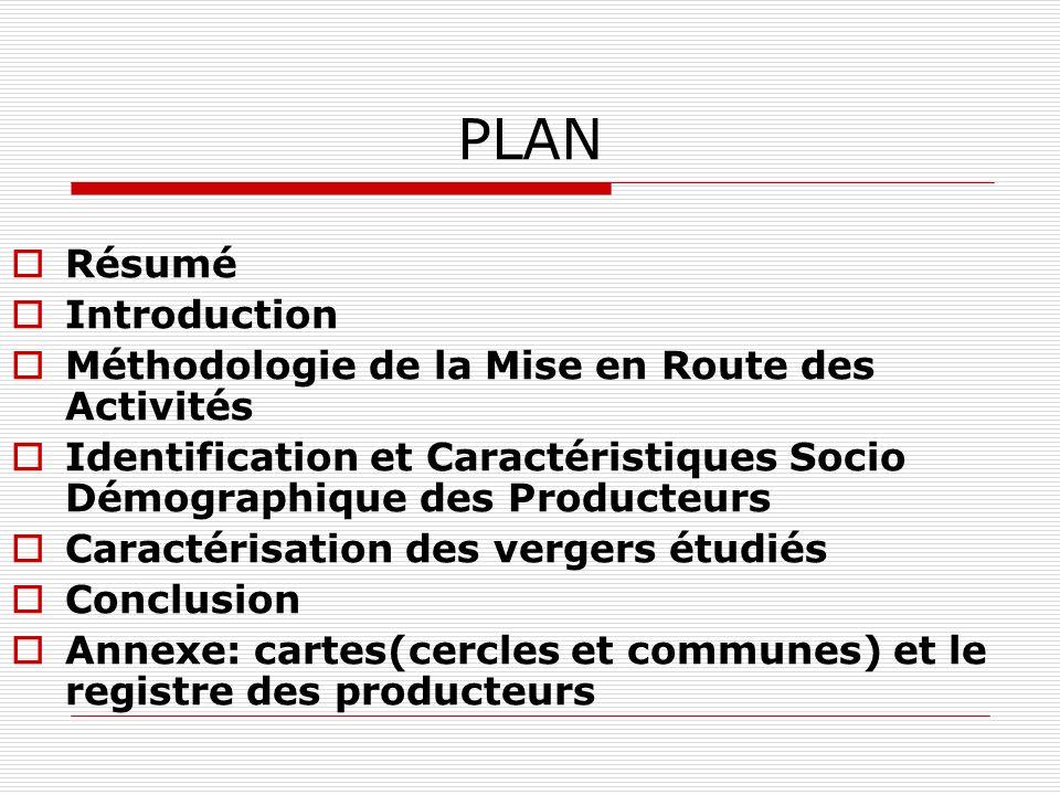 PLAN Résumé Introduction Méthodologie de la Mise en Route des Activités Identification et Caractéristiques Socio Démographique des Producteurs Caracté