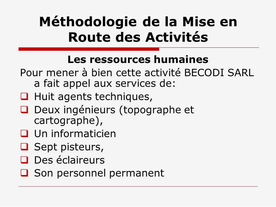 Méthodologie de la Mise en Route des Activités Les ressources humaines Pour mener à bien cette activité BECODI SARL a fait appel aux services de: Huit
