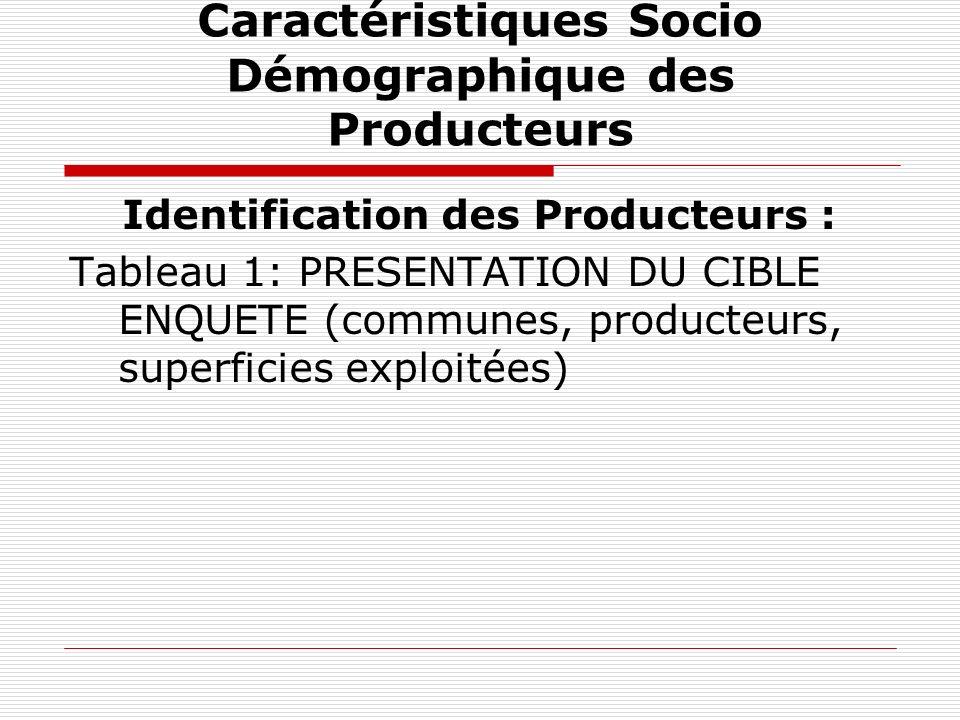 Identification et Caractéristiques Socio Démographique des Producteurs Identification des Producteurs : Tableau 1: PRESENTATION DU CIBLE ENQUETE (communes, producteurs, superficies exploitées)