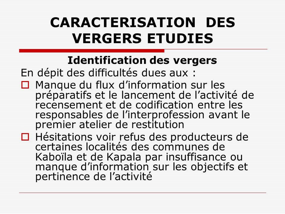 CARACTERISATION DES VERGERS ETUDIES Identification des vergers En dépit des difficultés dues aux : Manque du flux dinformation sur les préparatifs et