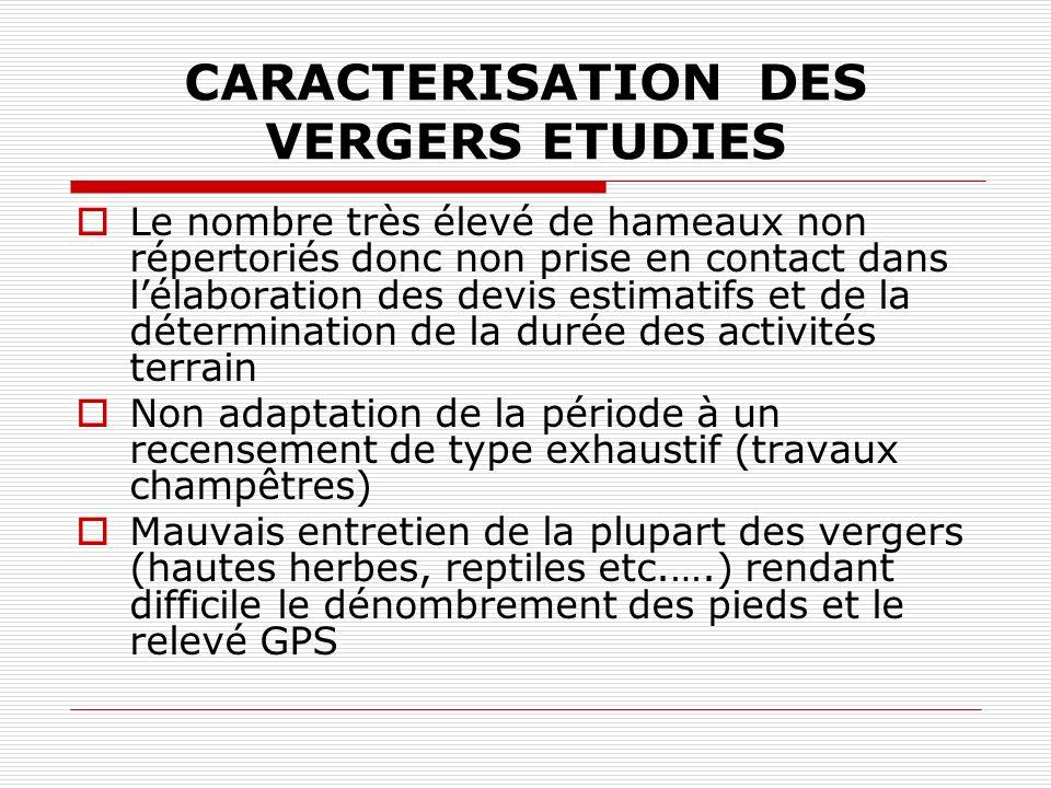 CARACTERISATION DES VERGERS ETUDIES Le nombre très élevé de hameaux non répertoriés donc non prise en contact dans lélaboration des devis estimatifs e