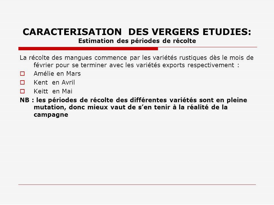 CARACTERISATION DES VERGERS ETUDIES: Estimation des périodes de récolte La récolte des mangues commence par les variétés rustiques dès le mois de févr