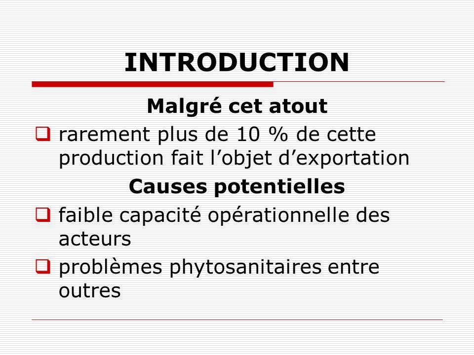 INTRODUCTION Malgré cet atout rarement plus de 10 % de cette production fait lobjet dexportation Causes potentielles faible capacité opérationnelle de
