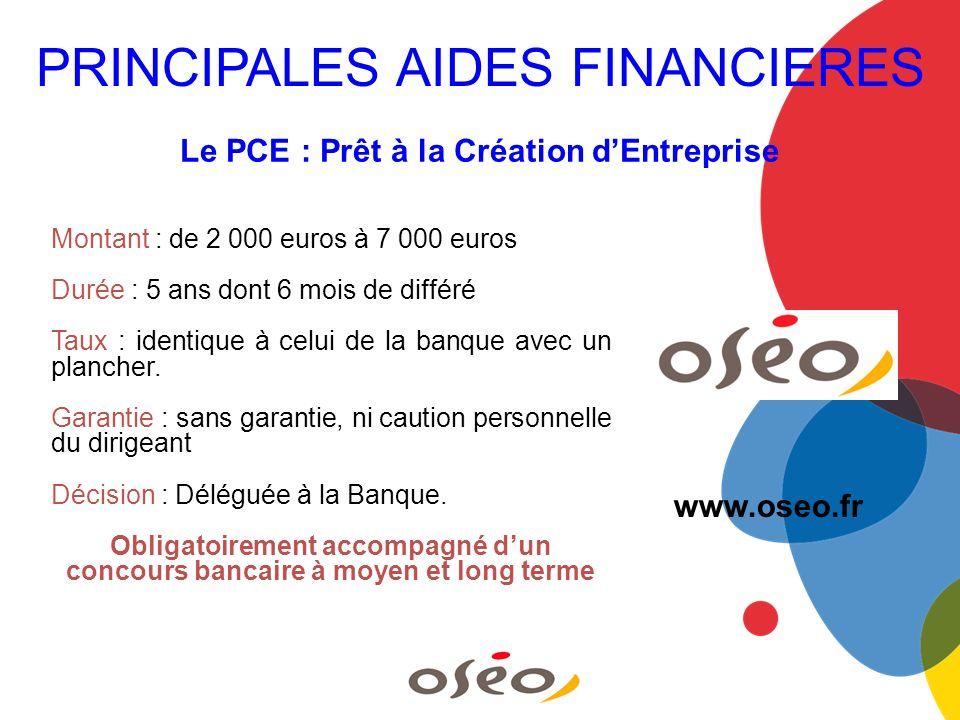 Le PCE : Prêt à la Création dEntreprise Montant : de 2 000 euros à 7 000 euros Durée : 5 ans dont 6 mois de différé Taux : identique à celui de la ban