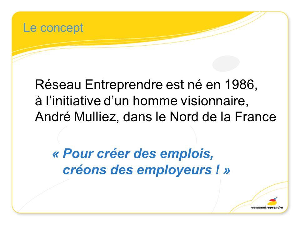 Réseau Entreprendre est né en 1986, à linitiative dun homme visionnaire, André Mulliez, dans le Nord de la France Le concept « Pour créer des emplois,