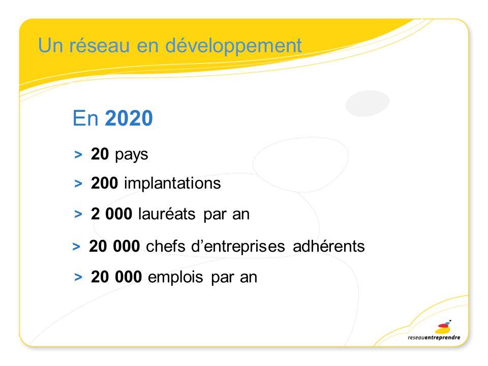Un réseau en développement > 20 pays > 20 000 chefs dentreprises adhérents > 200 implantations > 2 000 lauréats par an > 20 000 emplois par an En 2020