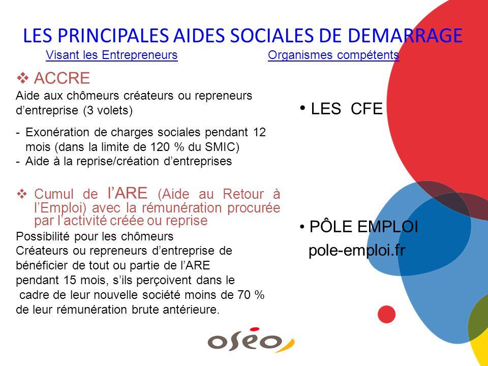 LES PRINCIPALES AIDES SOCIALES DE DEMARRAGE Visant les Entrepreneurs Organismes compétents ACCRE Aide aux chômeurs créateurs ou repreneurs dentreprise