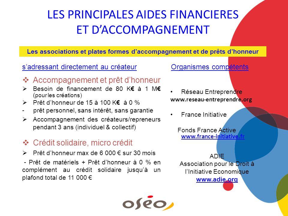 Accompagnement et prêt dhonneur Besoin de financement de 80 K à 1 M ( pour les créations) Prêt dhonneur de 15 à 100 K à 0 % - prêt personnel, sans int