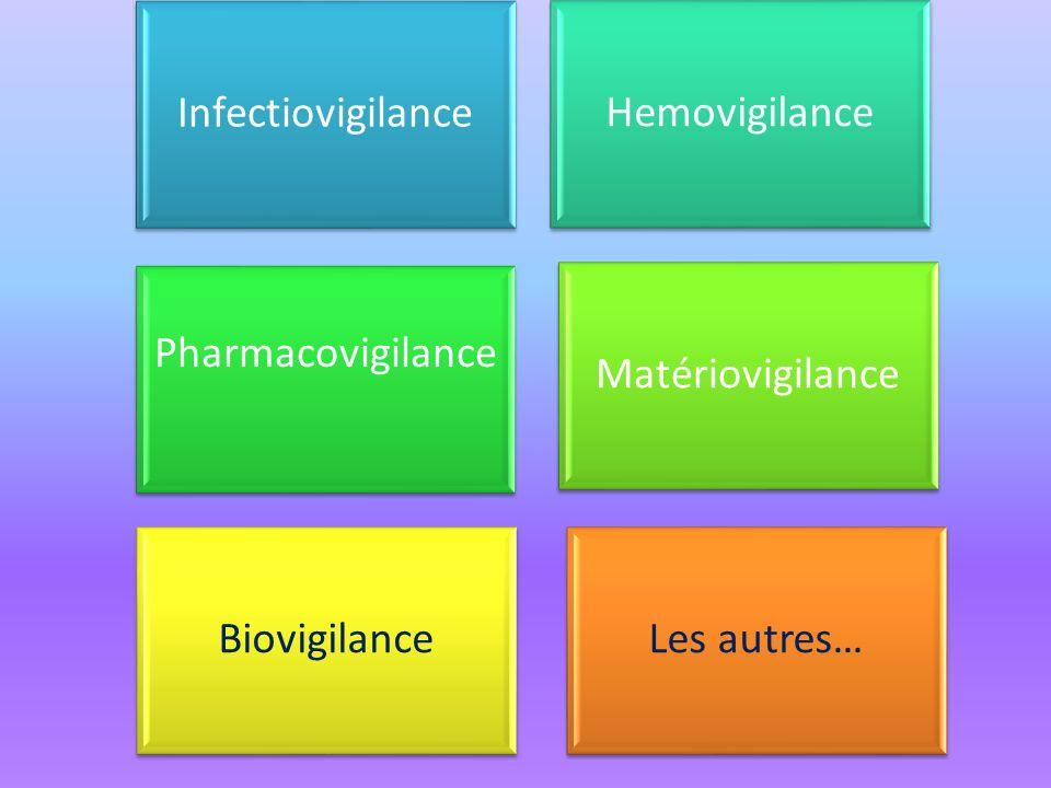 Infectiovigilance Hemovigilance Pharmacovigilance Matériovigilance BiovigilanceLes autres…