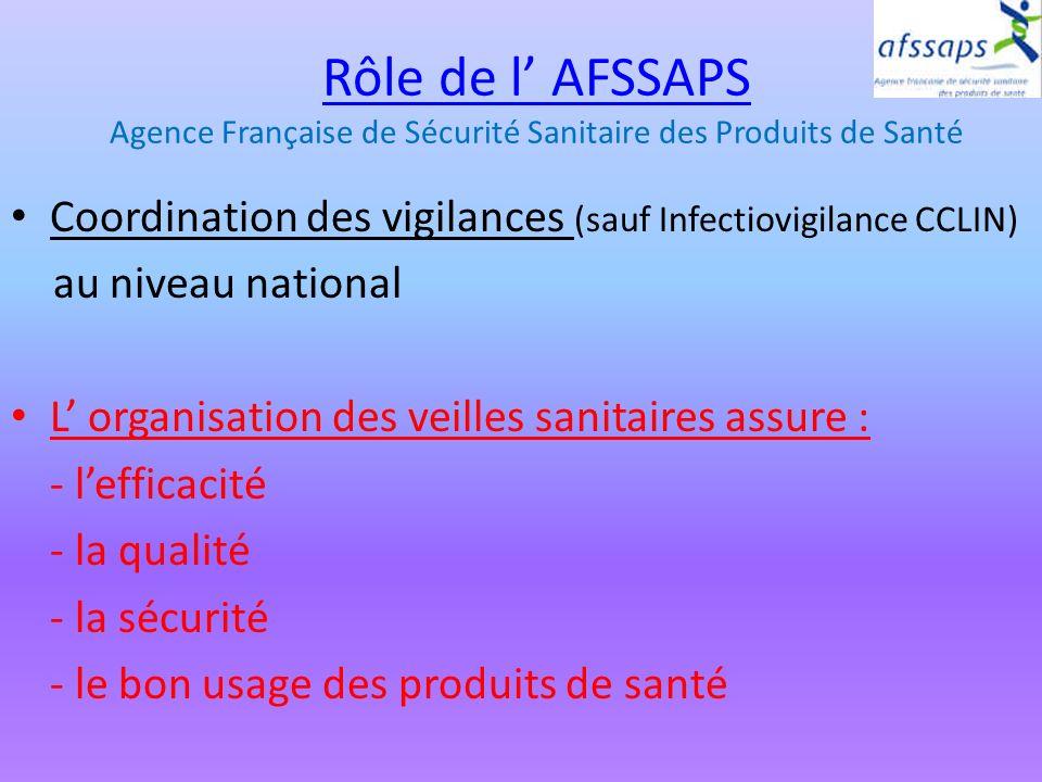 Rôle de l AFSSAPS Rôle de l AFSSAPS Agence Française de Sécurité Sanitaire des Produits de Santé Coordination des vigilances (sauf Infectiovigilance C