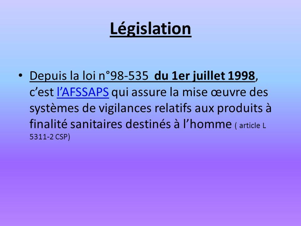 Législation Depuis la loi n°98-535 du 1er juillet 1998, cest lAFSSAPS qui assure la mise œuvre des systèmes de vigilances relatifs aux produits à fina