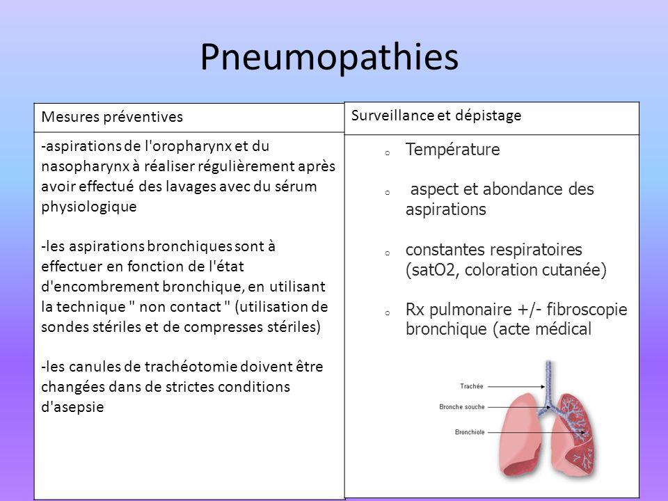 Pneumopathies Mesures préventives -aspirations de l'oropharynx et du nasopharynx à réaliser régulièrement après avoir effectué des lavages avec du sér